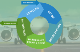 SUSTAINair is a new Horizon 2020 R&D project enabling the aviation´s sustainable transition based on circular economy.